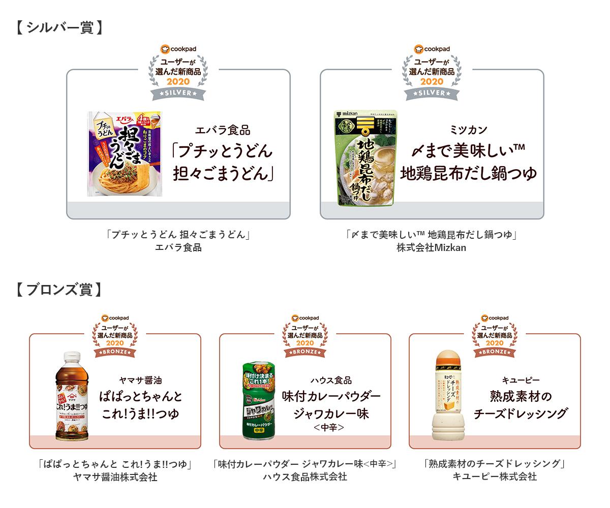 株価 エバラ 食品